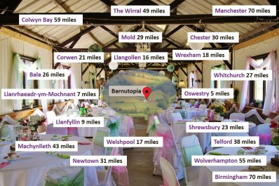 Shropshire and North Wales Venue for Weddings and Events
